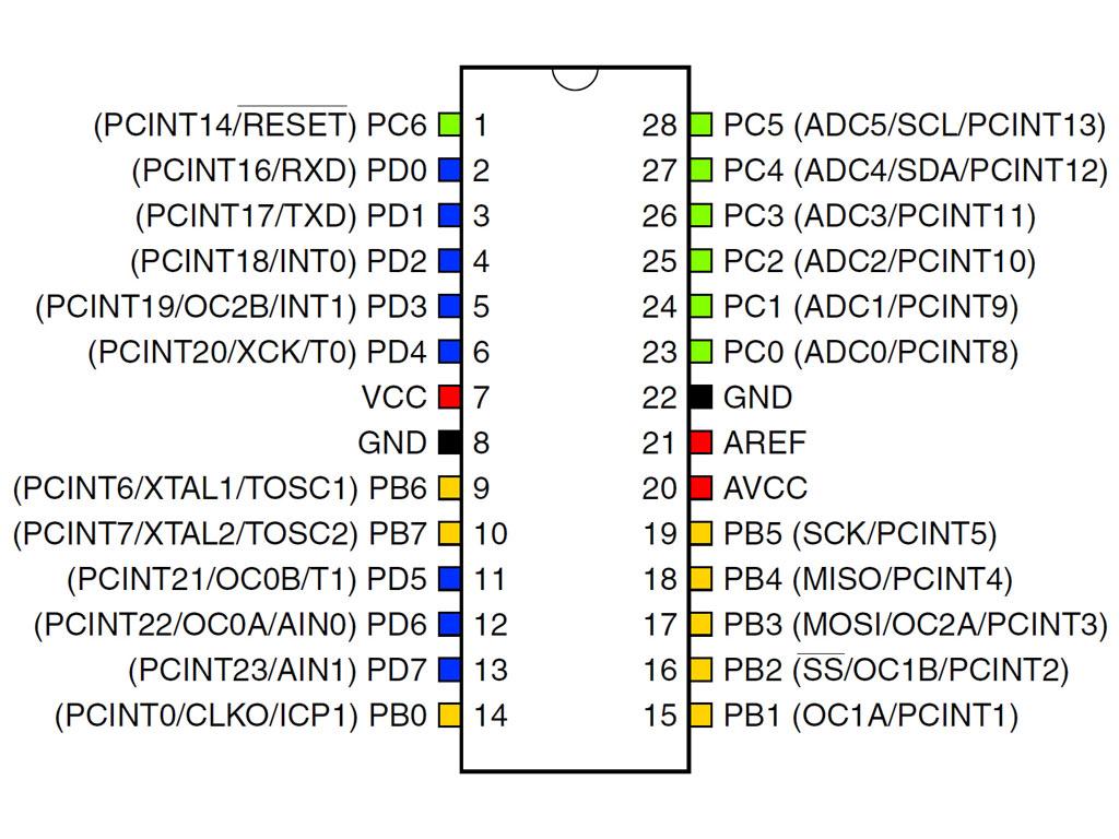 Microchip tech atmega328p-pu pdf datasheet atmel & avr in.
